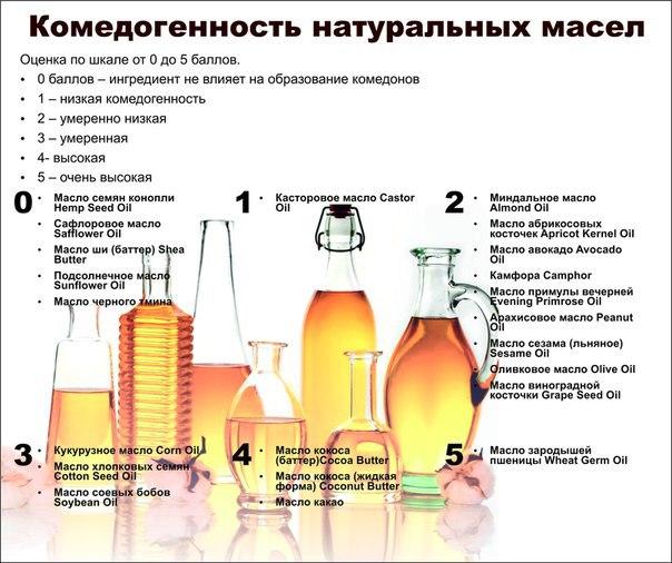 Рецепты эфирные и базовые масла